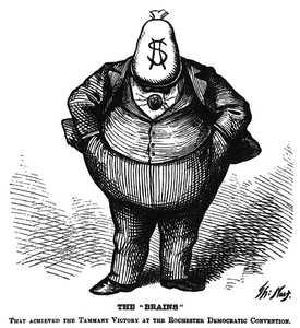 Boss Tweed, Gilded Age villain epiitmizes opposite of democratic capitalism